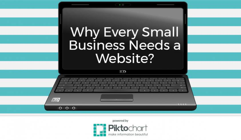 Why Every Small Business Needs a Website?
